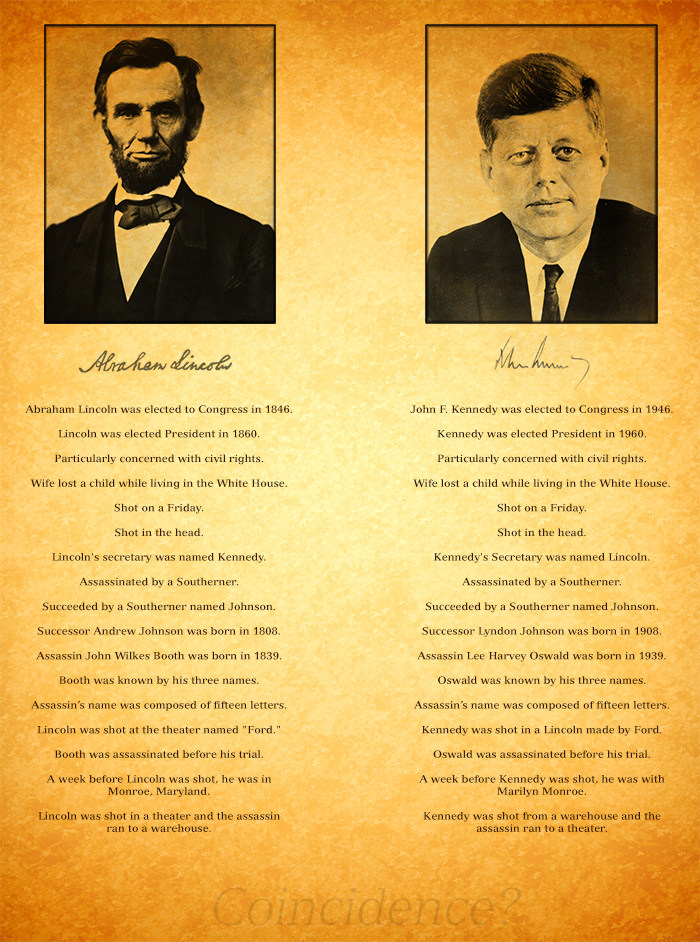 Presidents Lincoln And Kennedy Eerie Similarities